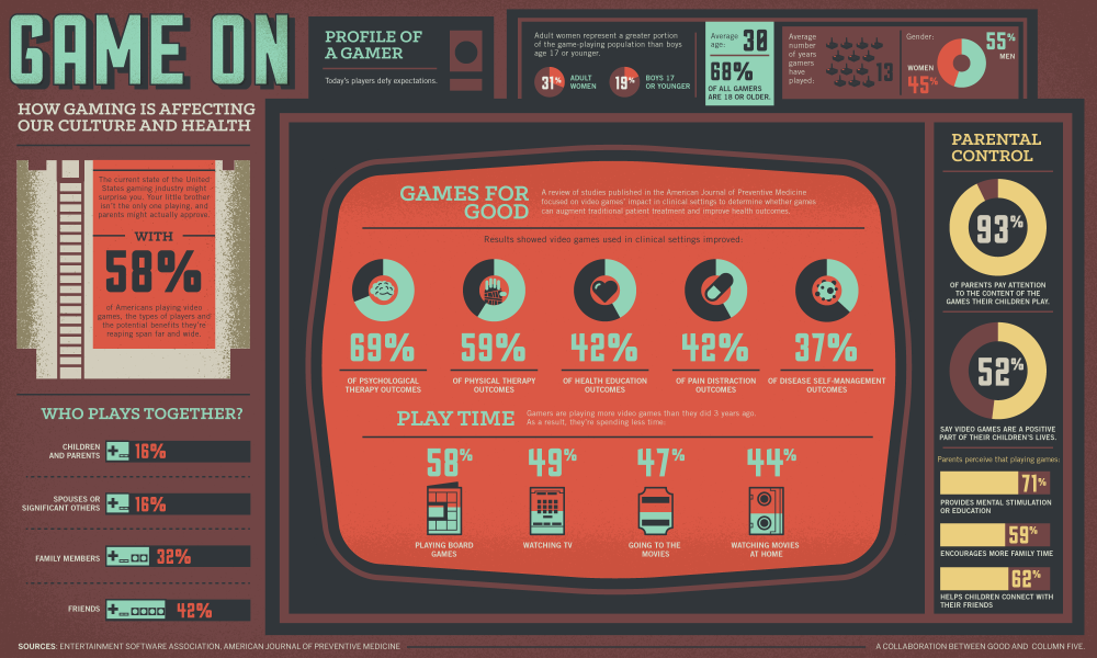 infographic-how-gaming-is-affecting-our-culture-and-health